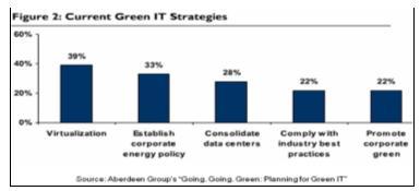 Green_IT_5